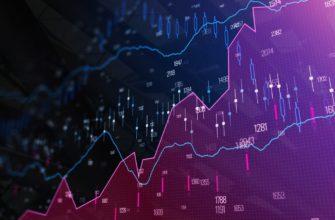 Плюсы и минусы торговли криптовалютой Bitcoin с кредитным плечом